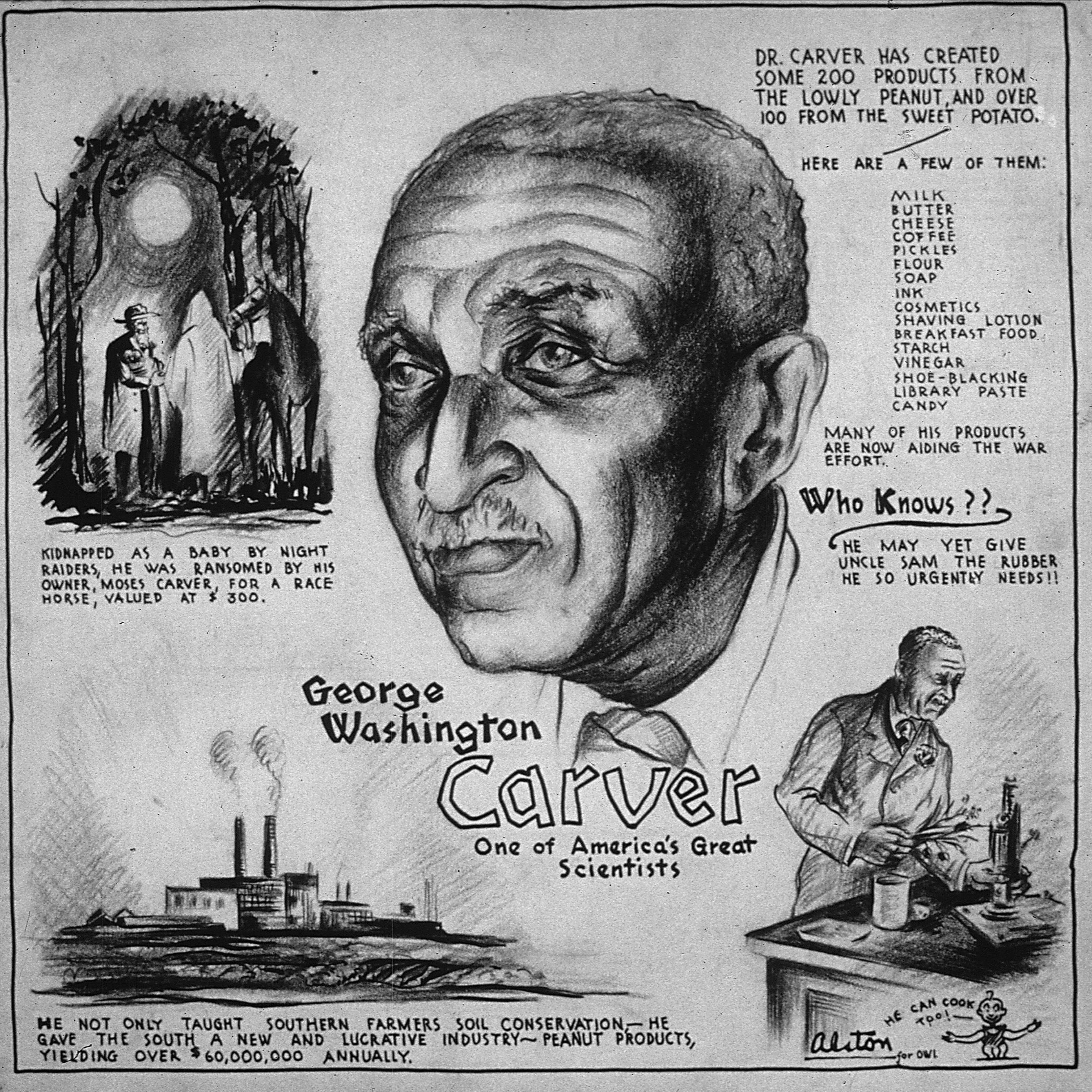 an introduction to the life of george washington carver